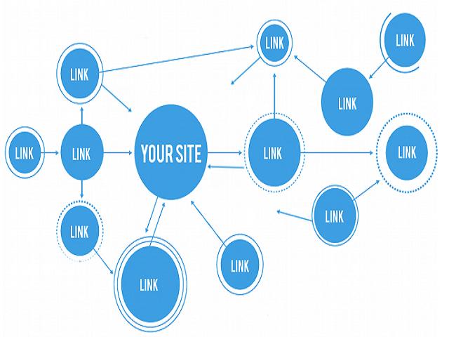 Sử dụng website như một phương tiện để tạo ra doanh thu